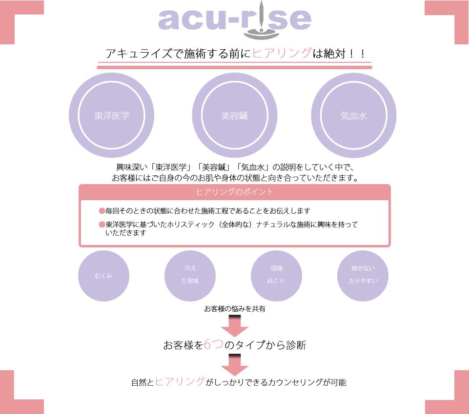 acu-rse